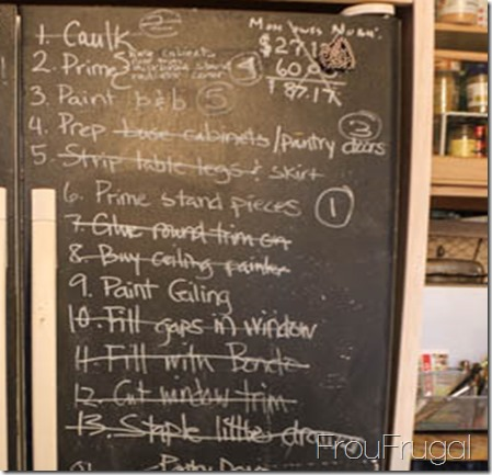 Blackboard Refrigerator To Do List